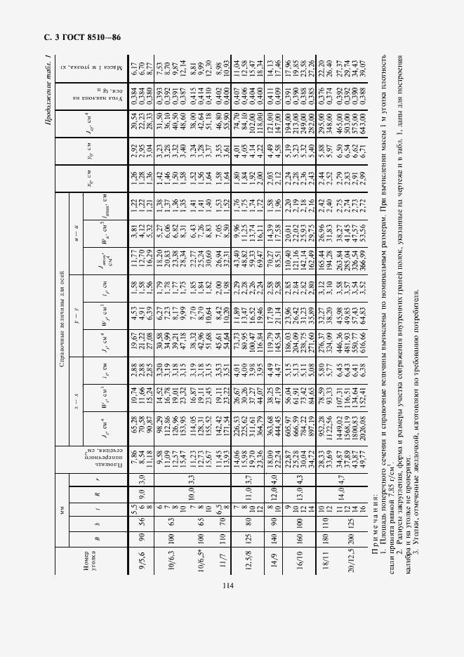 Гост 8510-93 статус на 2016 год