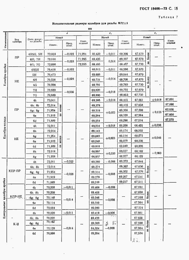 Гост 18466
