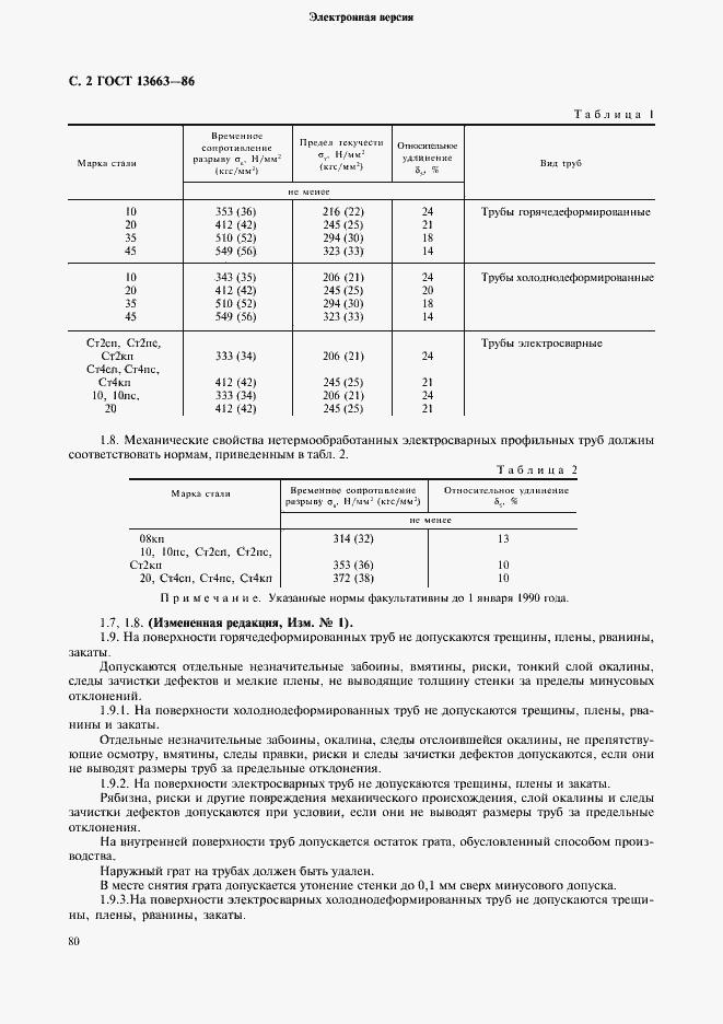 ГОСТ 13663-86. Страница 2