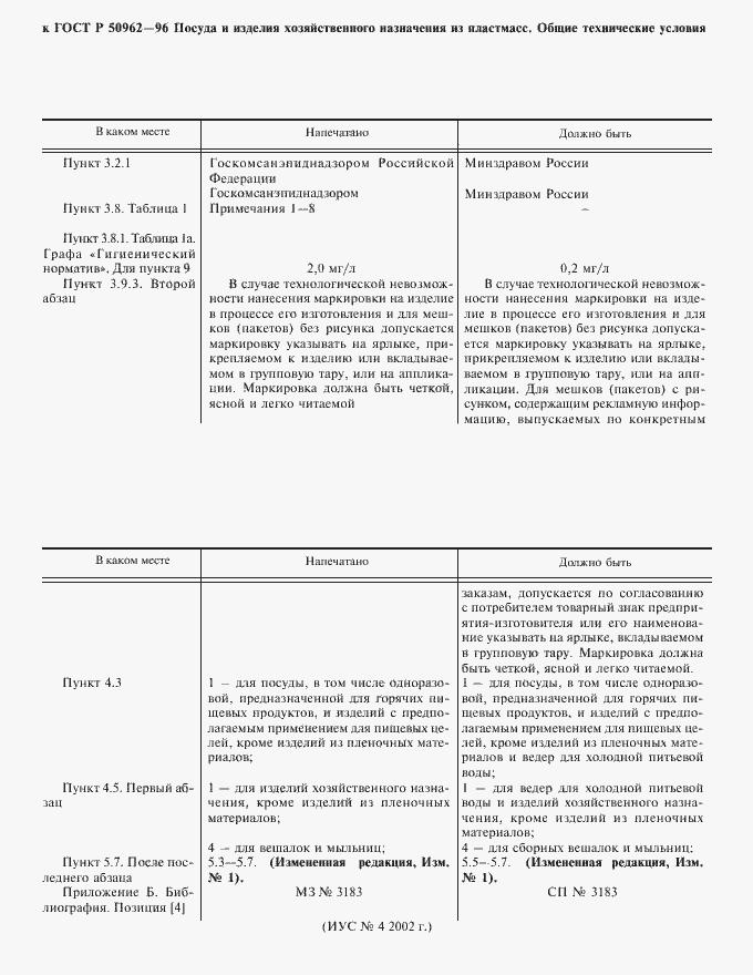 Поправка к ГОСТ Р 50962-96
