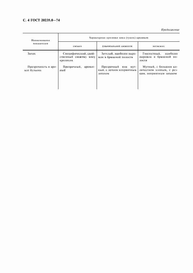 Список продуктов содержащих белок и углеводы таблица продуктов