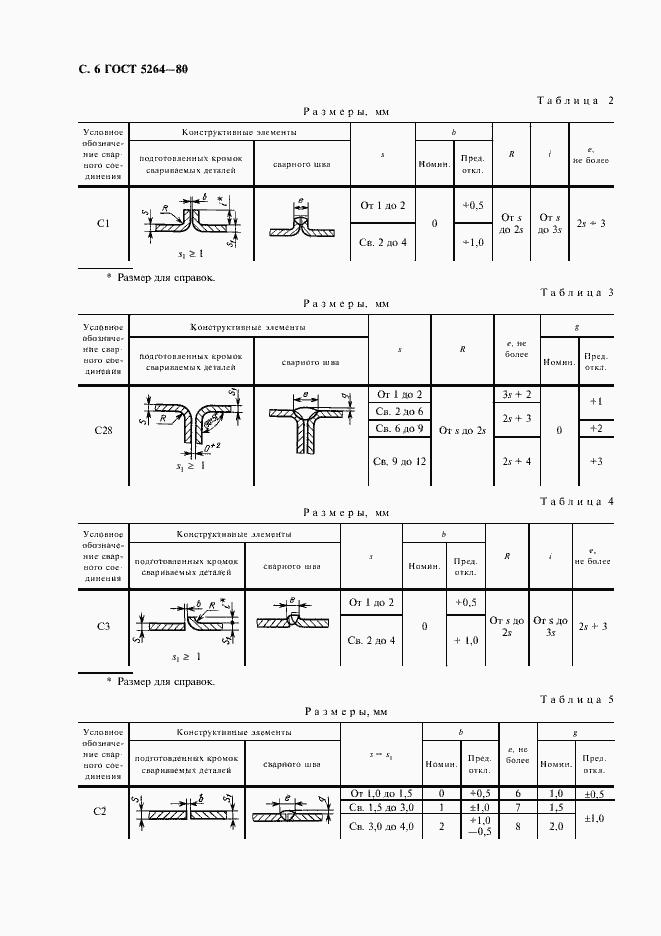Гост 9659-80