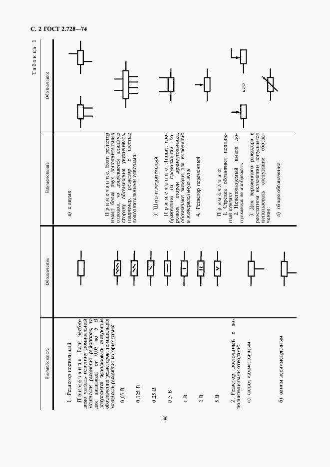ГОСТ 2.728-74. Страница 4