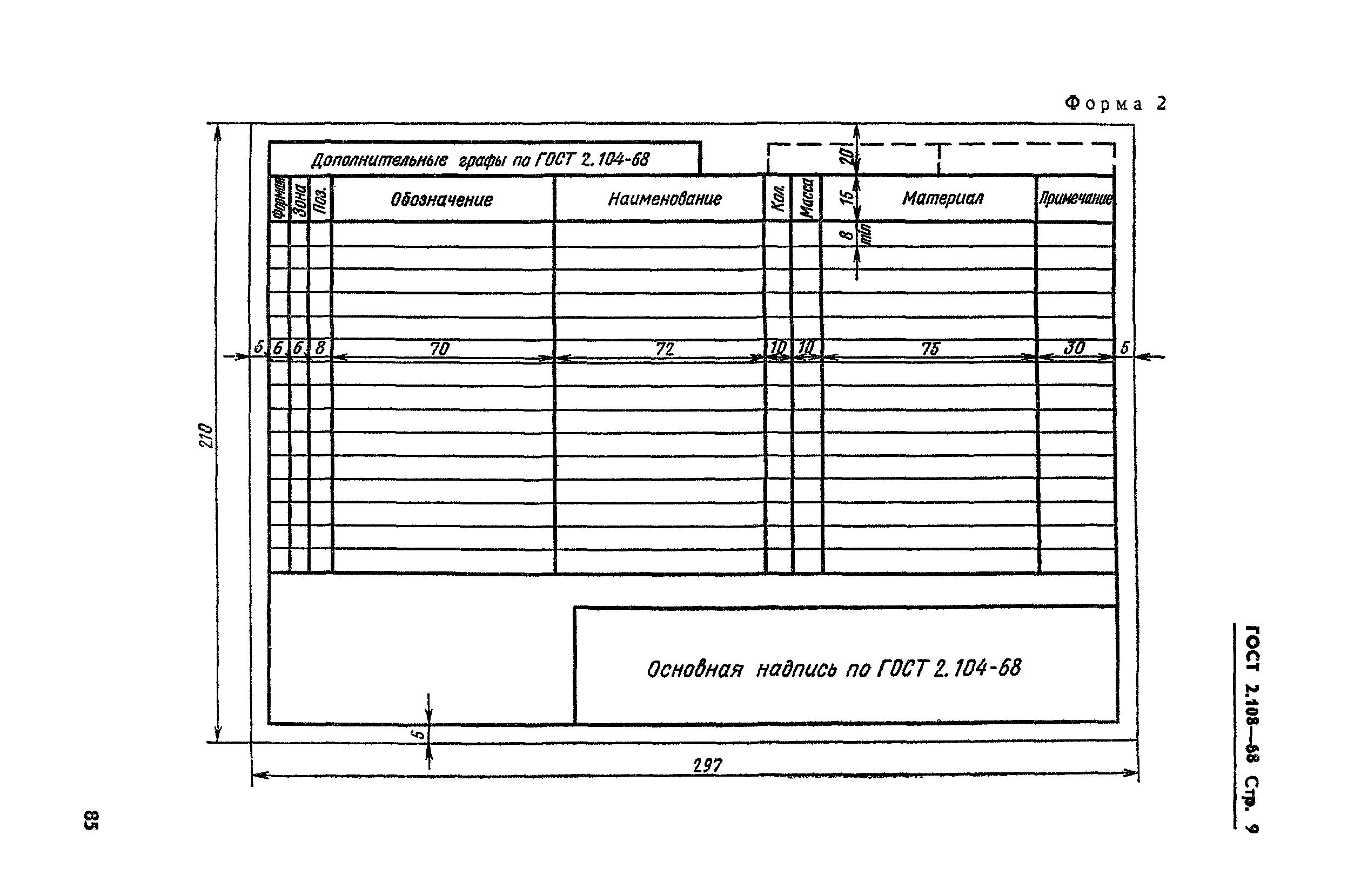 гост 2.108-68 ескд спецификация