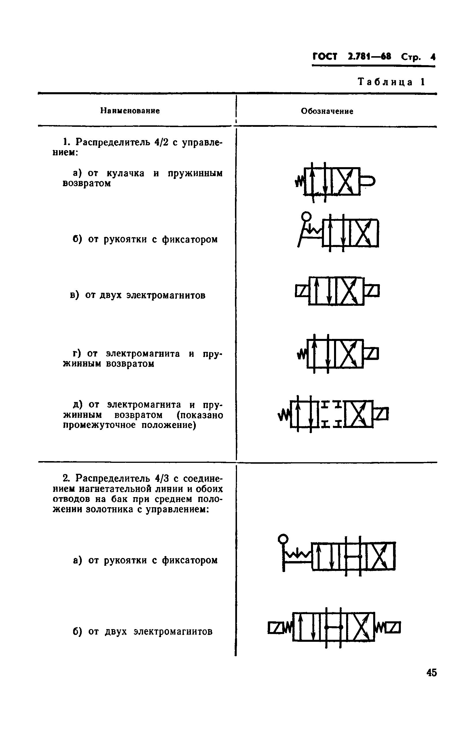 h условные обозначения в гидравлических схемах гост