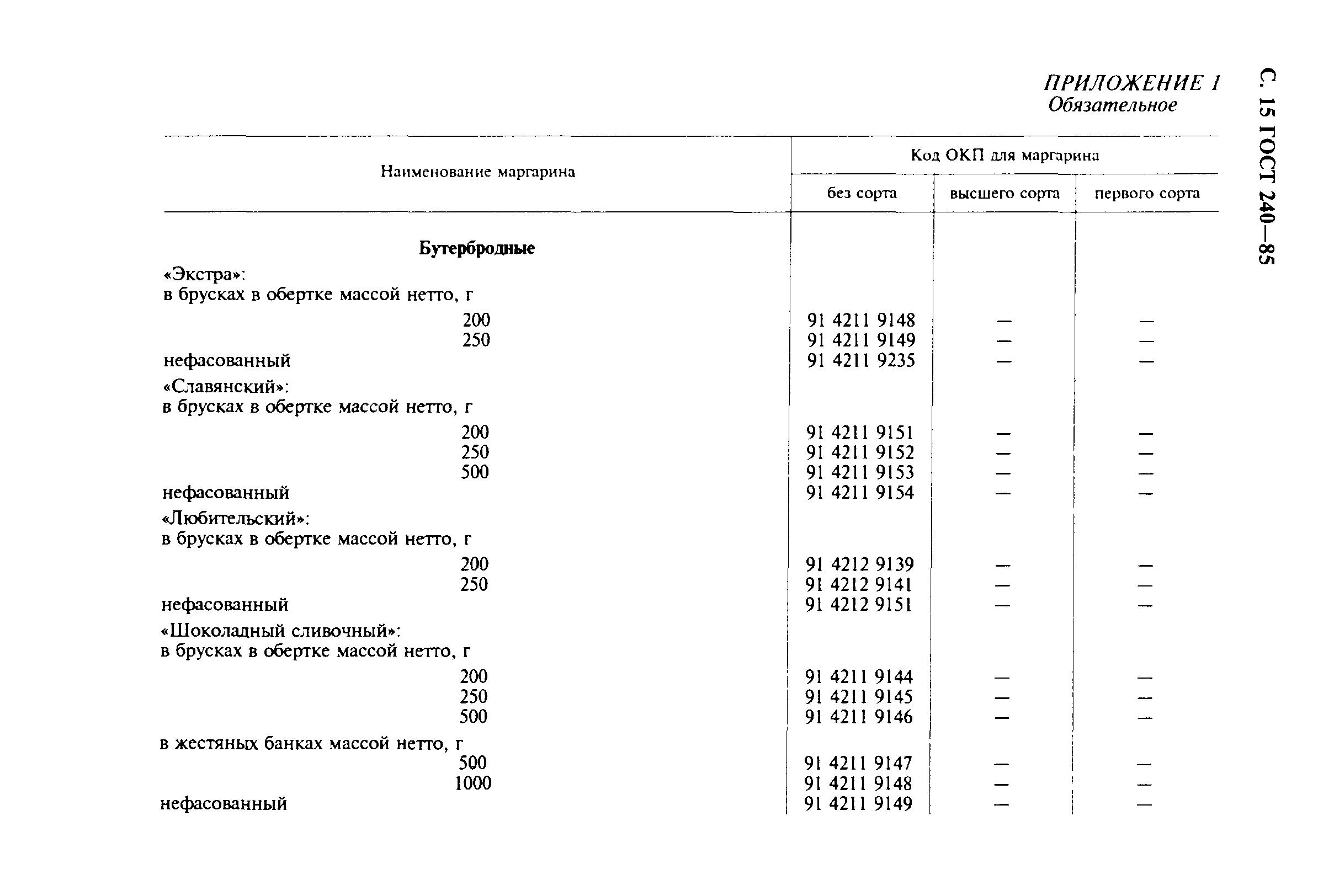 Гост 240 85