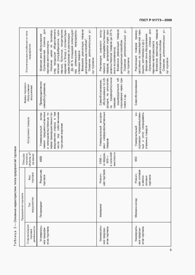 Скачать ГОСТ р розничная торговля классификация  Скачать ГОСТ р 51773 2001 розничная торговля классификация Предприятий