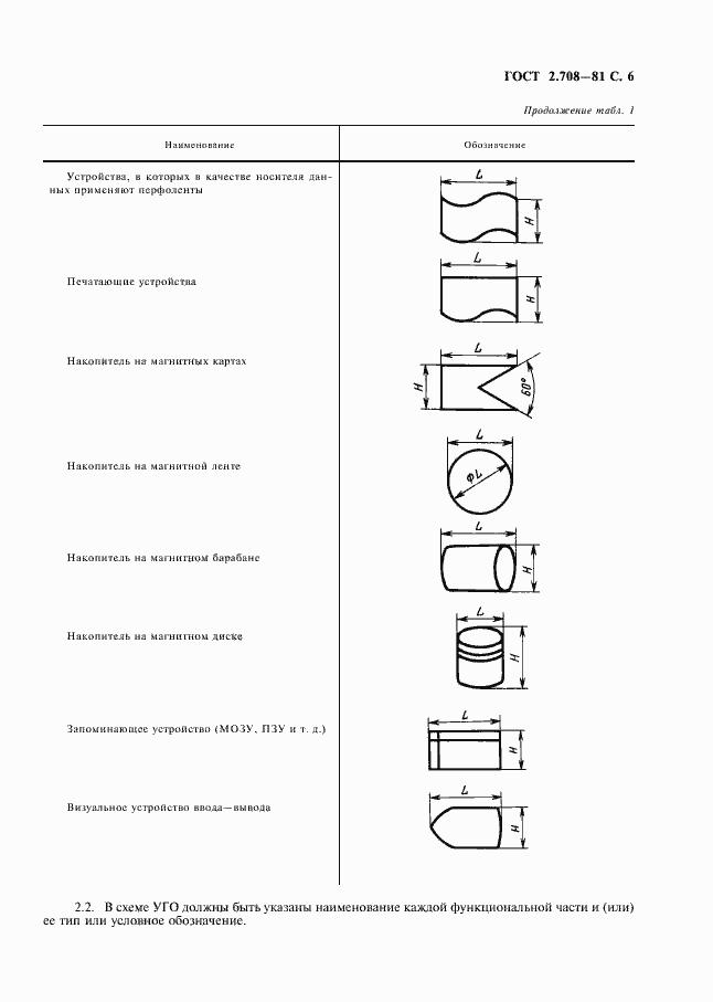 ГОСТ 2.708-81. Страница 7