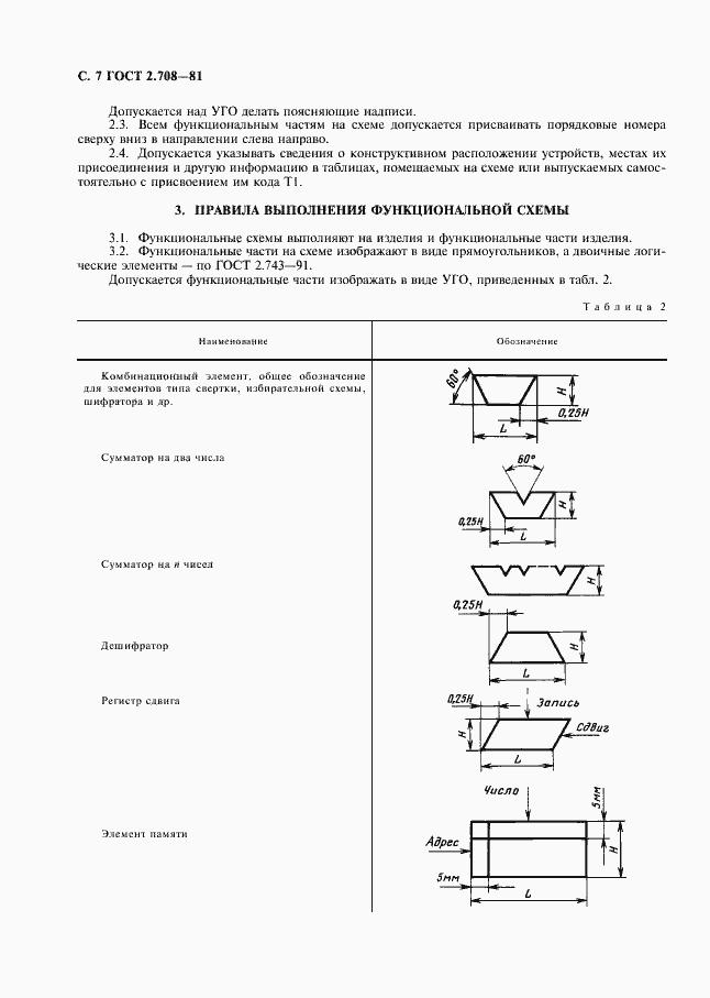 ГОСТ 2.708-81. Страница 8
