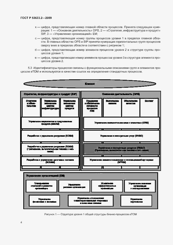 Расширенная схема деятельности организации связи (eТОМ).  Декомпозиция и описания процессов.  Процессы уровня 2 eTOM.