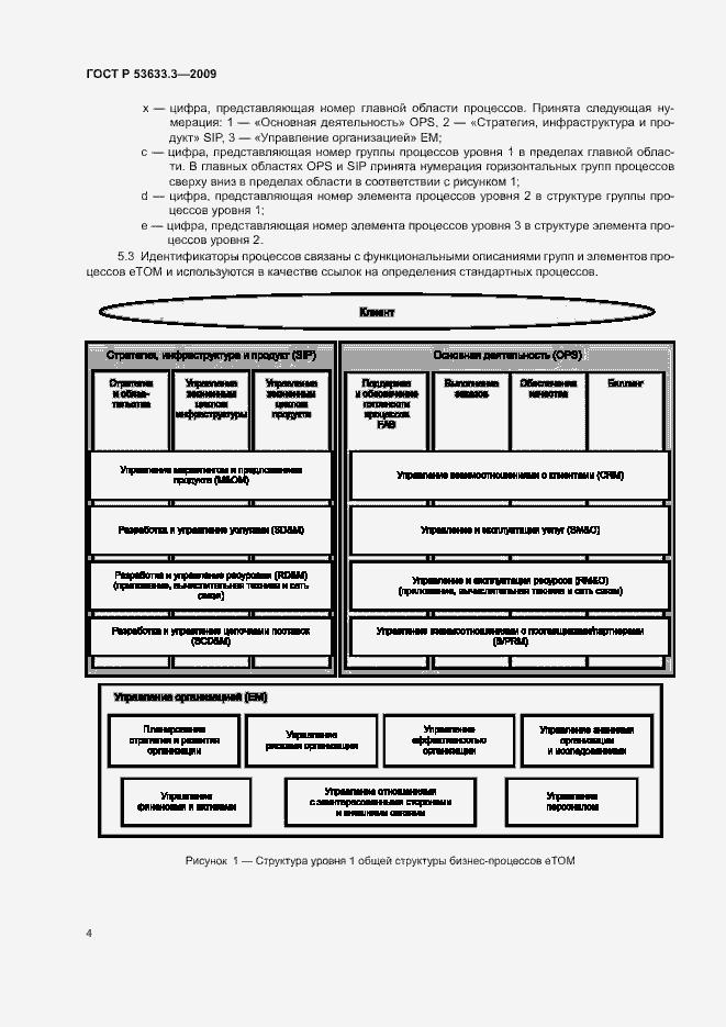 """...устанавливает структуру и элементы процессов уровня 2 для горизонтальной группы процессов  """"Управление..."""