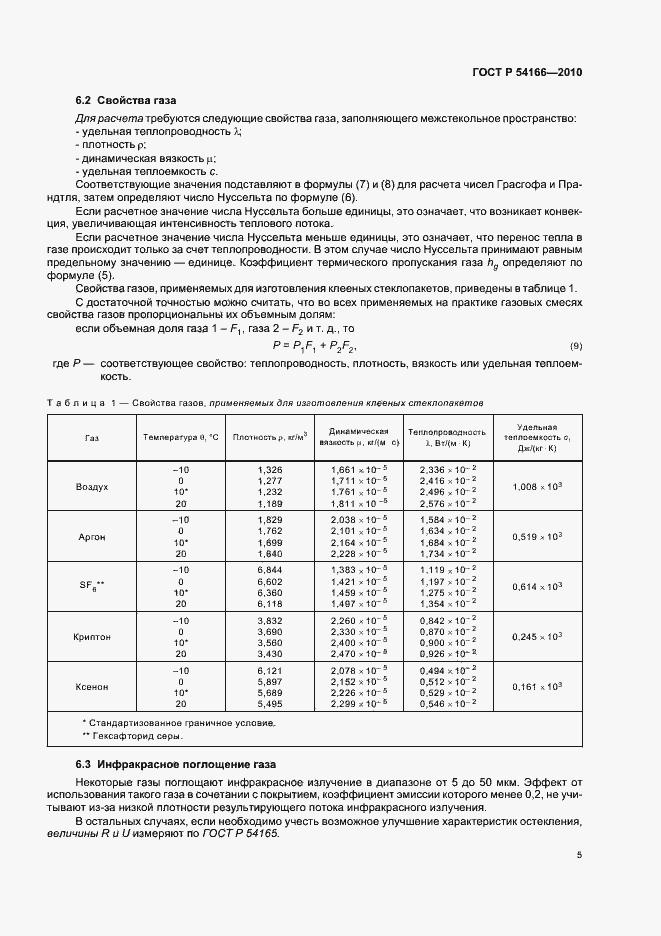 Методы определения тепловых характеристик.  Метод расчета сопротивления теплопередаче.