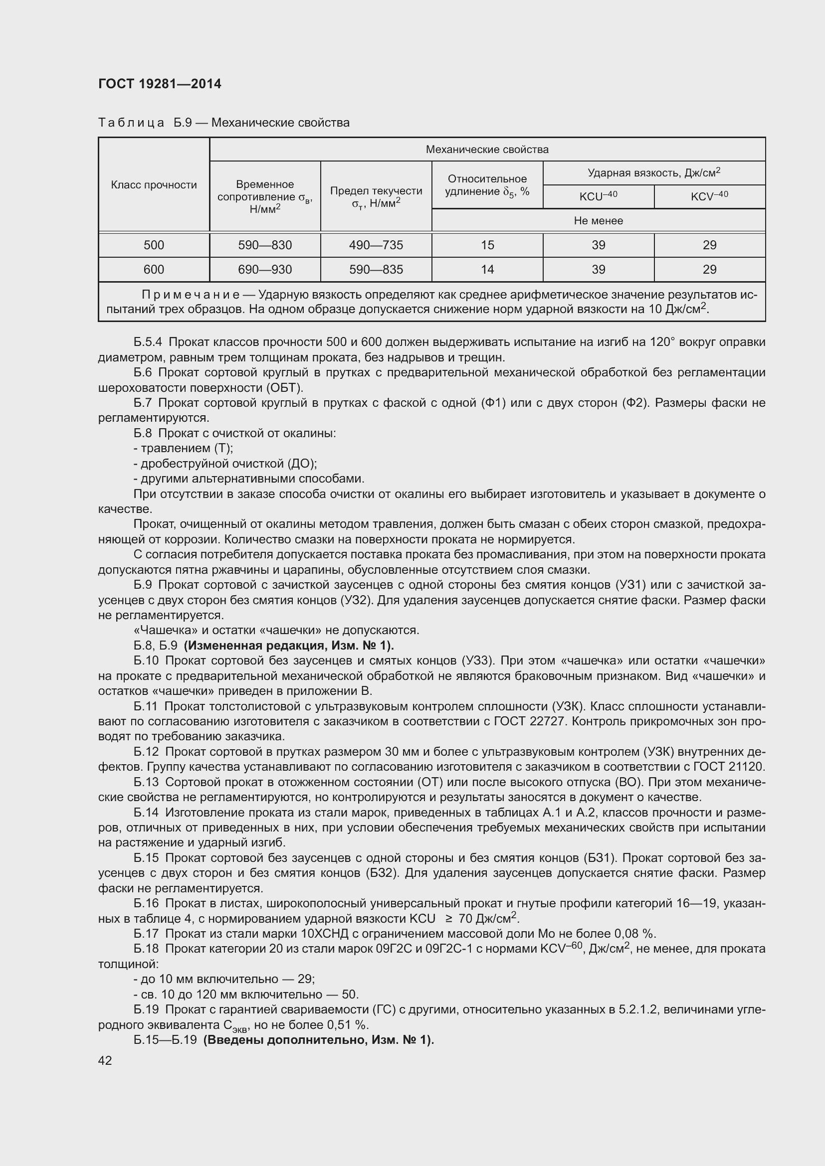 Скачать гост 19281 2017 pdf