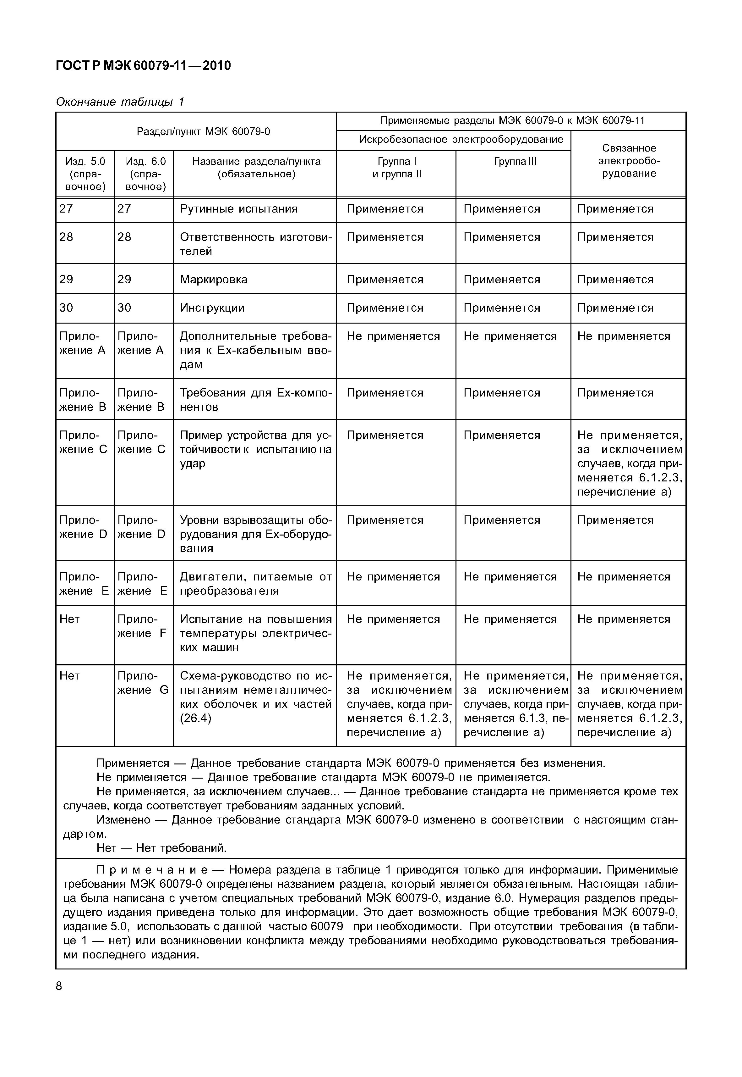 60079 PART 11 PDF DOWNLOAD