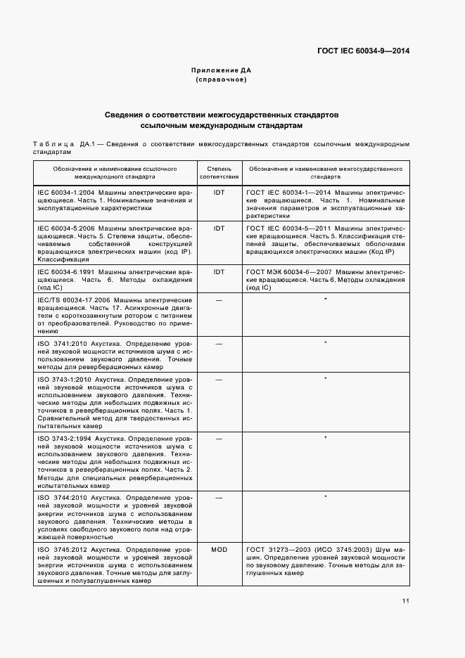 IEC 60034-5