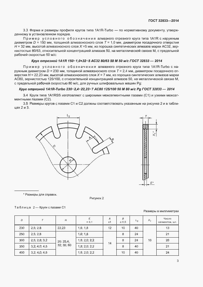 Гост 32833-2014 круги алмазные отрезные. Технические условия.