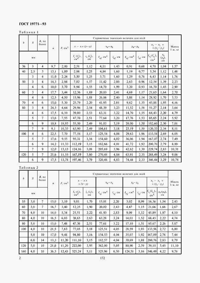 гост 19771 93 статус