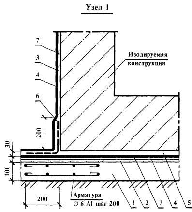 Строительные материалы бикрост, унифлекс, шифлер, уникром щебень гранитный овцино