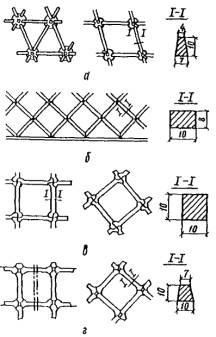 СНиП 3020187 Земляные сооружения основания и фундаменты