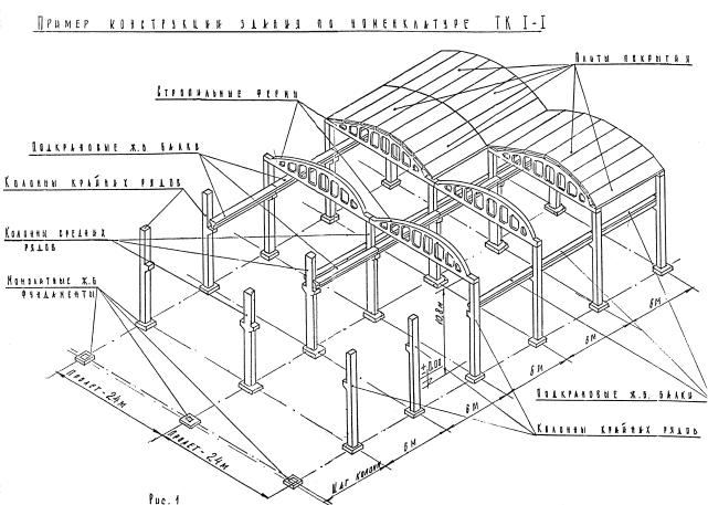 Конструкции железобетонные перевод плиты перекрытия 7180