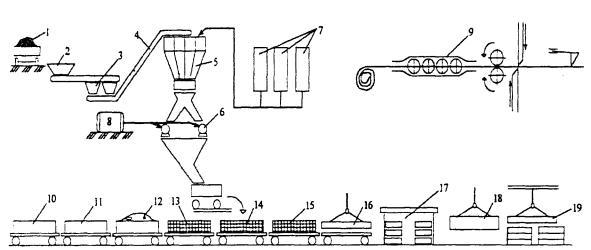 производство железобетонных балок покрытия стендовым методом производительностью рисунки заездов российских