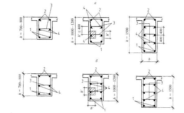 Ремонт сосудов - Правила устройства и безопасной