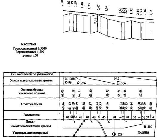 Медицинская справка формы 046-01 приморский Справка в бассейн Улица Большая Якиманка