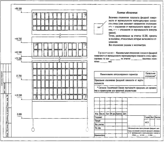 МДС 11-20.2009 Методика