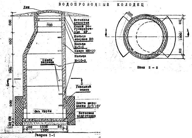 Конструкция колодцев железобетонных тюмень застройщик жби 3